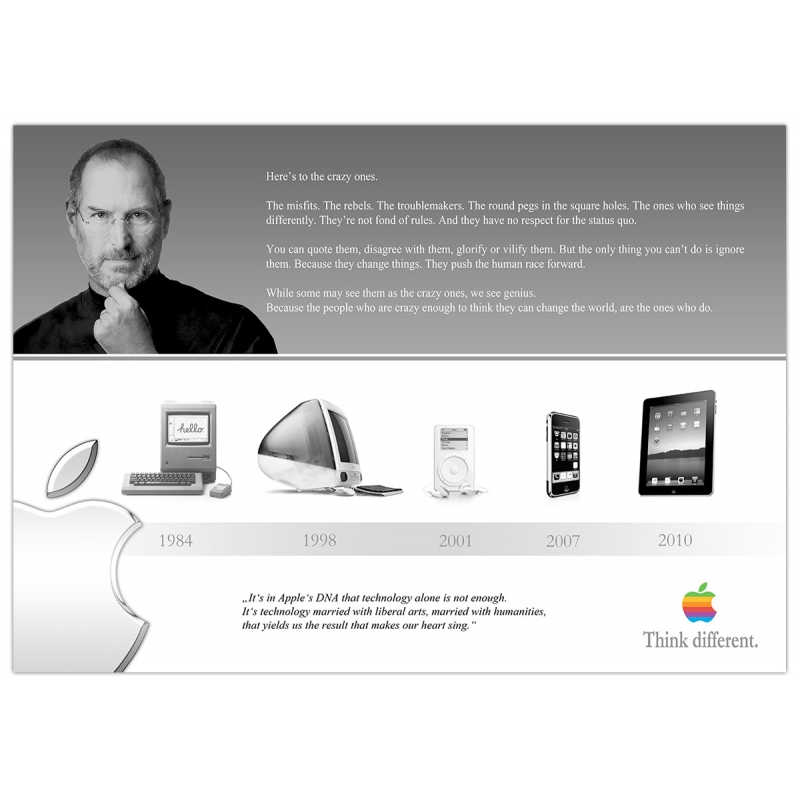 Apples most innovative products